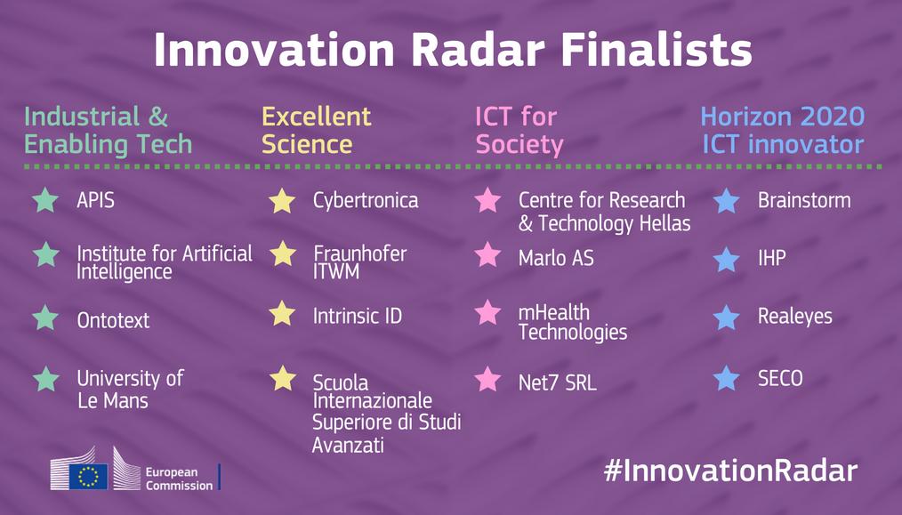 radar_finalists